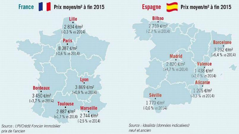 Investir dans l'immobilier en Espagne : Des prix plus bas et en croissance en Espagne